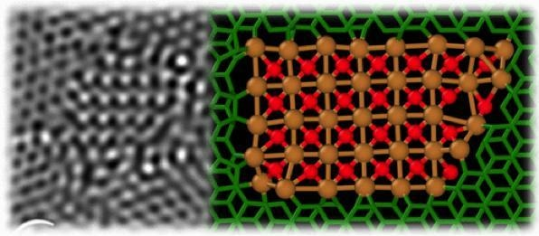 2D copper oxide material inside the 2 layer graphene matrix - Codex International