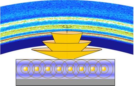 fluorescence holography - Codex International
