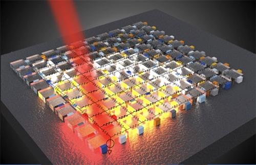 nanotechnology - Codex Internaitonal